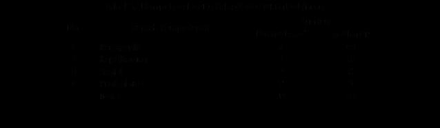 Pelaksanaan Penilaian Kinerja Guru Pk Guru Suaidinmath S Blog